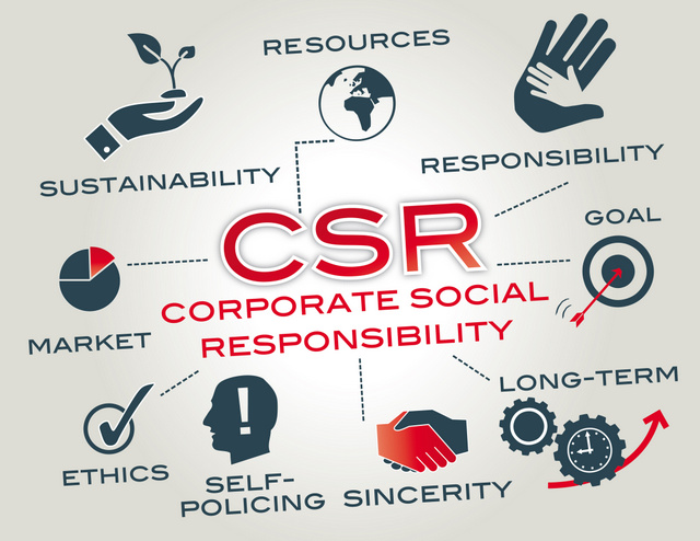 nike corporate responsibility Nike'scommitment csrreporting nike,inc's previous corporate responsibility (cr) report, which covered fy07 through fy09, we shared wewere shifting away.