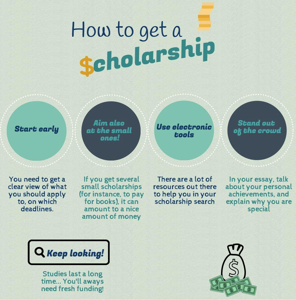 scholarship benefits essay A free informative essay sample about the college degrees and the benefits of having them while every single person is entitled to an education, not everyone feels that an education is worth having the first place and it's terribly unfortunate notion this may be the case because there is a.